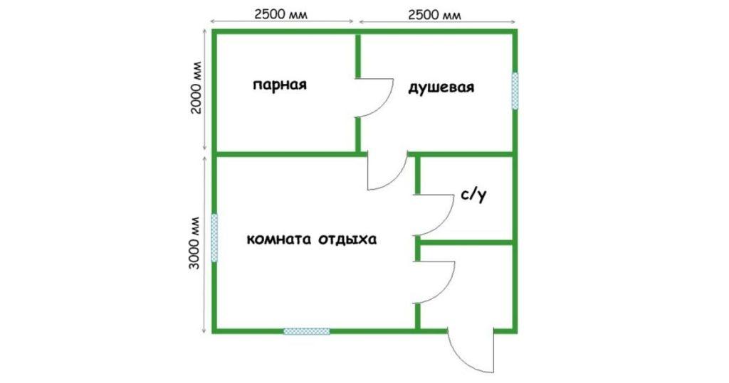 Планировка бани размером 5 на 5 метров