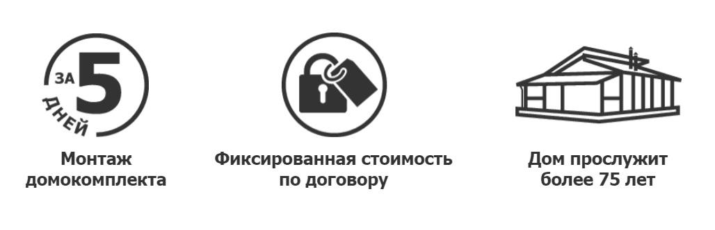 Преимущества каркасных домов компании Стройгрупп